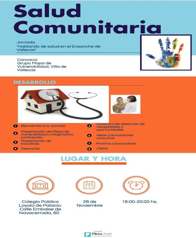 Jornada de Salud comunitaria – Asociación El Fanal